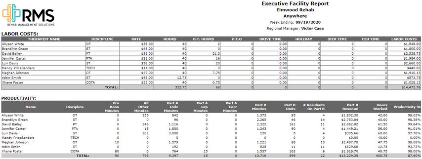 Facility Report