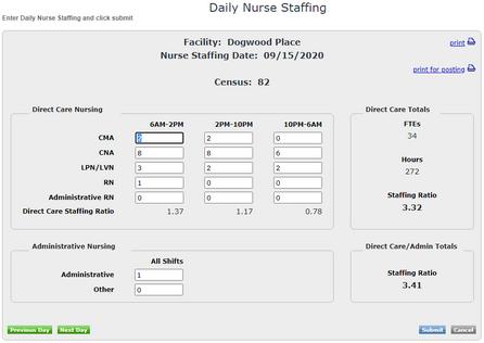 Daily Nurse Staffing