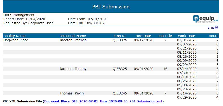 PBJ Report