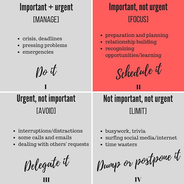 Stephen-Covey-Time-Management-Matrix-2.p