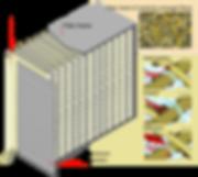 800px-HEPA_Filter_diagram_en.svg.png