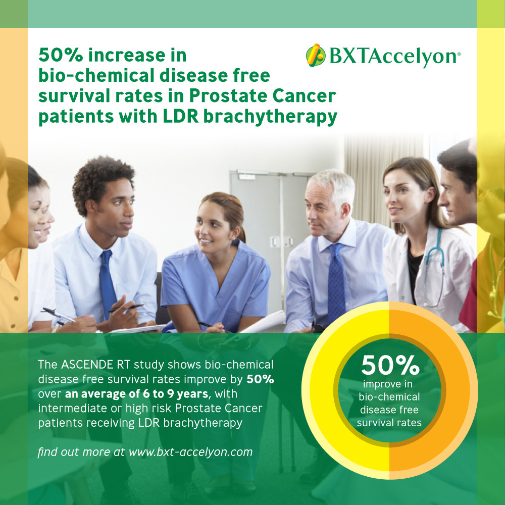ASCENDE RT LDR brachytherapy for prostate cancer study