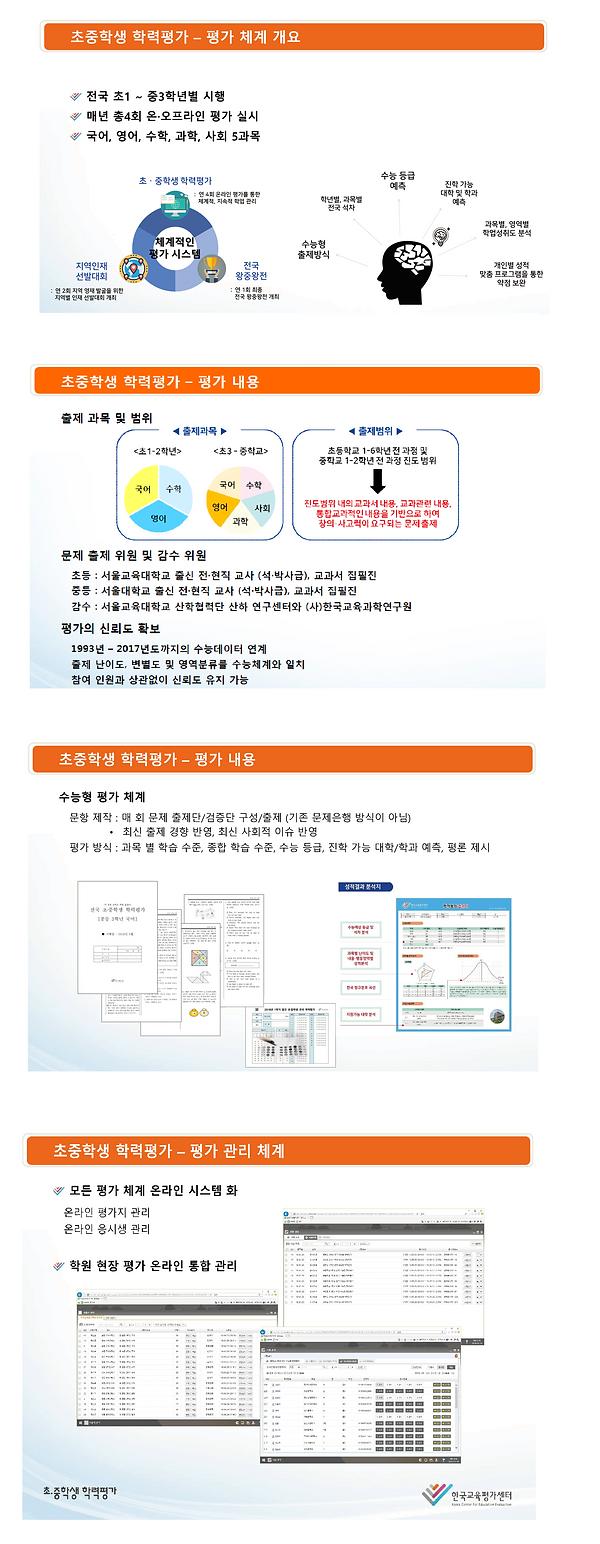 초중학생 학력평가 2.png