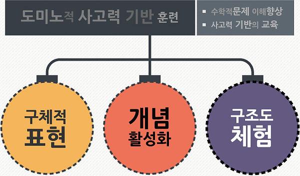 dominomath_introduce_02.jpg