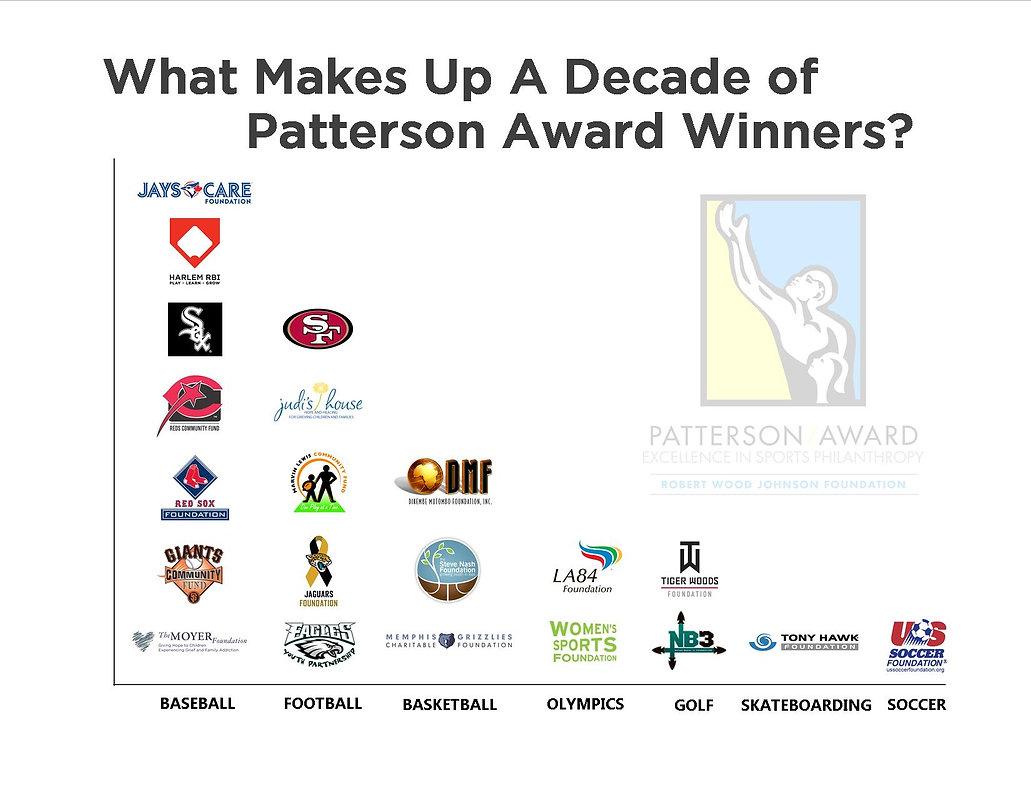 Steve Patterson Award Winners.jpg