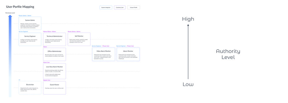 2018-user-profile-authority.jpg