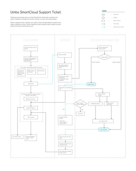 key-frameworks-parallel.jpg