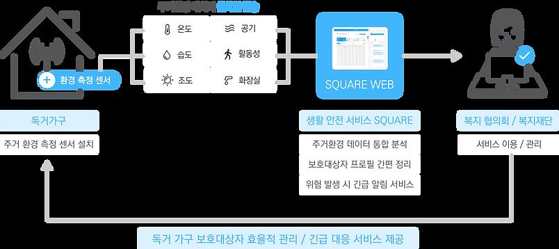그룹 4473.png