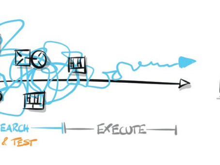 Business Model Canvas: turning ideas into action.