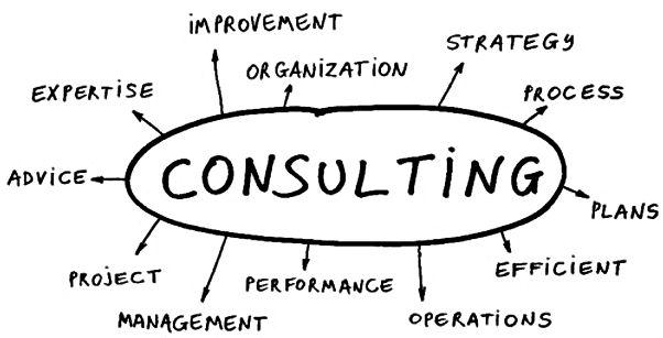 Москомплект консалтинг, управление архитектурным проектом, координация процесса реализации