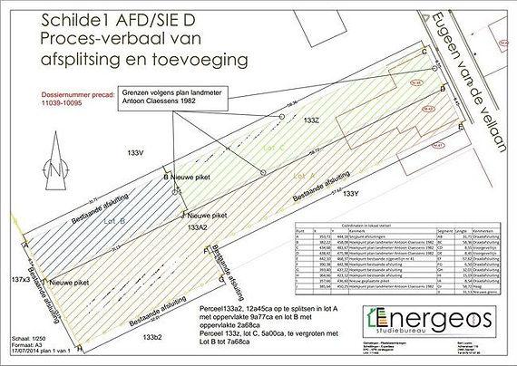 Studiebureau Energeos splitsing percelen