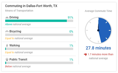 texas_dallas-fort-worthw.png