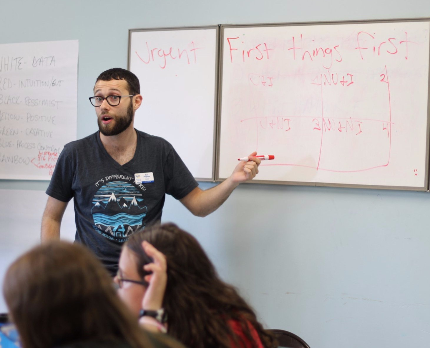 Seven Habits of Highly Effective Jews