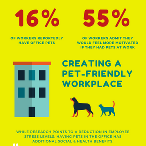 How Do You Feel About Pets In The Workplace?
