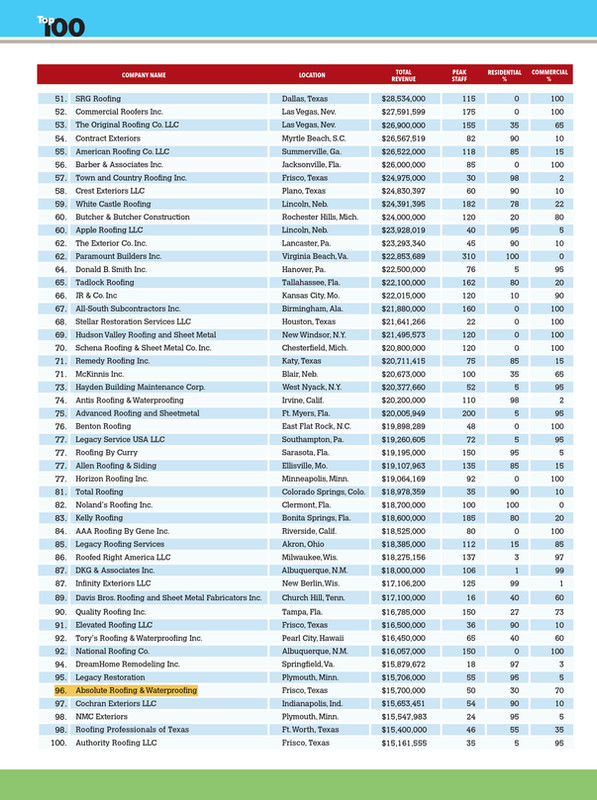 2017 TOP 100.-2.jpg