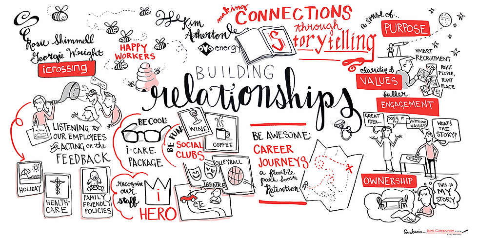 Mentoring: Building Healthy Relationships and the Red Flags with Raquel Martinez