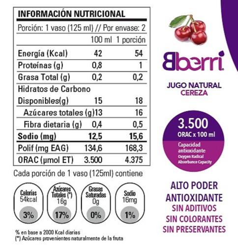 Jugo de cereza informació4n nutricional