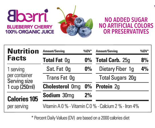 Blueberry Cherry Nutrition Facts
