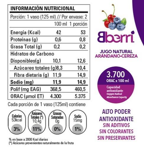 Jugo de arándano y cereza información nutricional