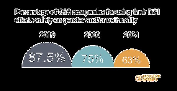solely%20on%20gender_edited.png