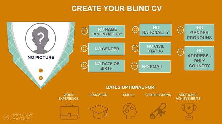 BLIND CV STEPS.png