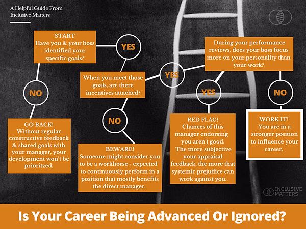 Career Flow.png