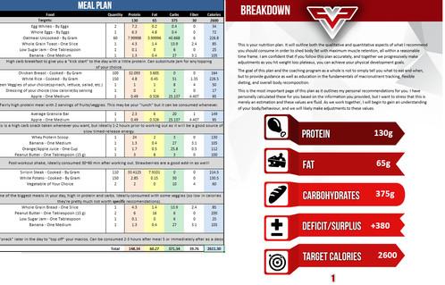 Nutrition News: Nutrition Plan