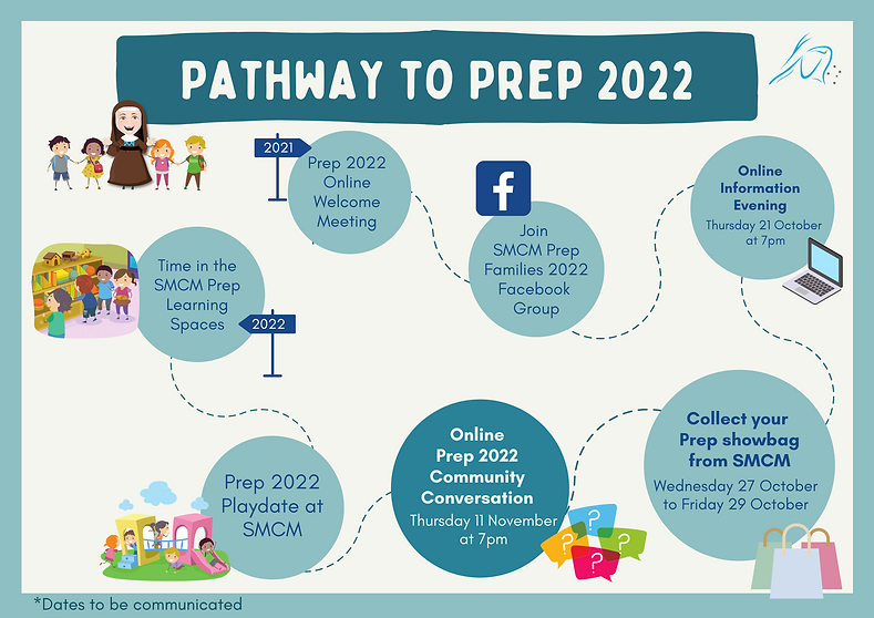 Pathway to Prep 2022 (3).png