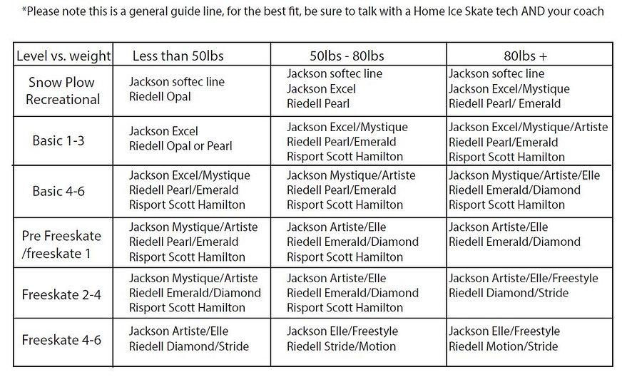home ice skate comparison.JPG