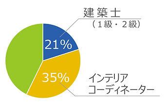 求職者データ01.jpg