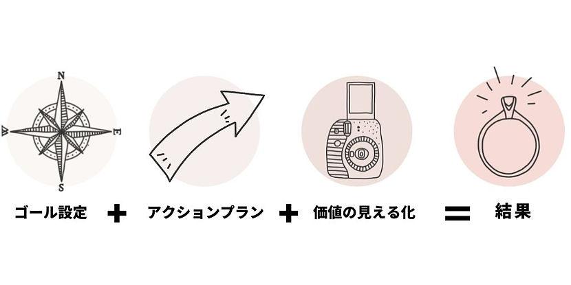 ゴール設定のコピー (2).jpg