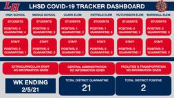 LHSD COVID TRACKER WK ENDING 2/5/21