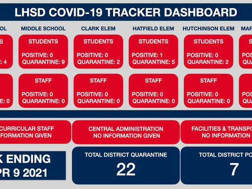 LHSD COVID Tracker WK Ending 4/9/21