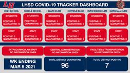 LHSD COVID TRACKER WK ENDING 3/5/21