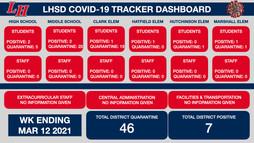 LHSD COVID TRACKER WK ENDING 3/12/21