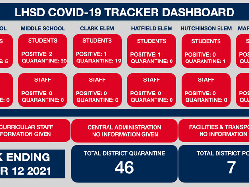 LHSD COVID TRACKER WK ENDING 3/12/21