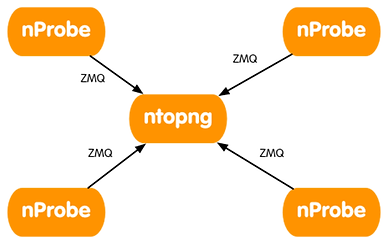nprobe_ntopng1.png