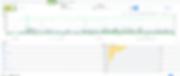ntopng_interface_historical_charts.png