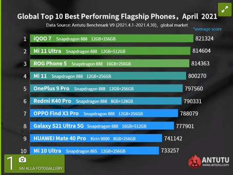 I migliori smartphone di maggio 2021 firmati Android