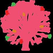 plant4future tree