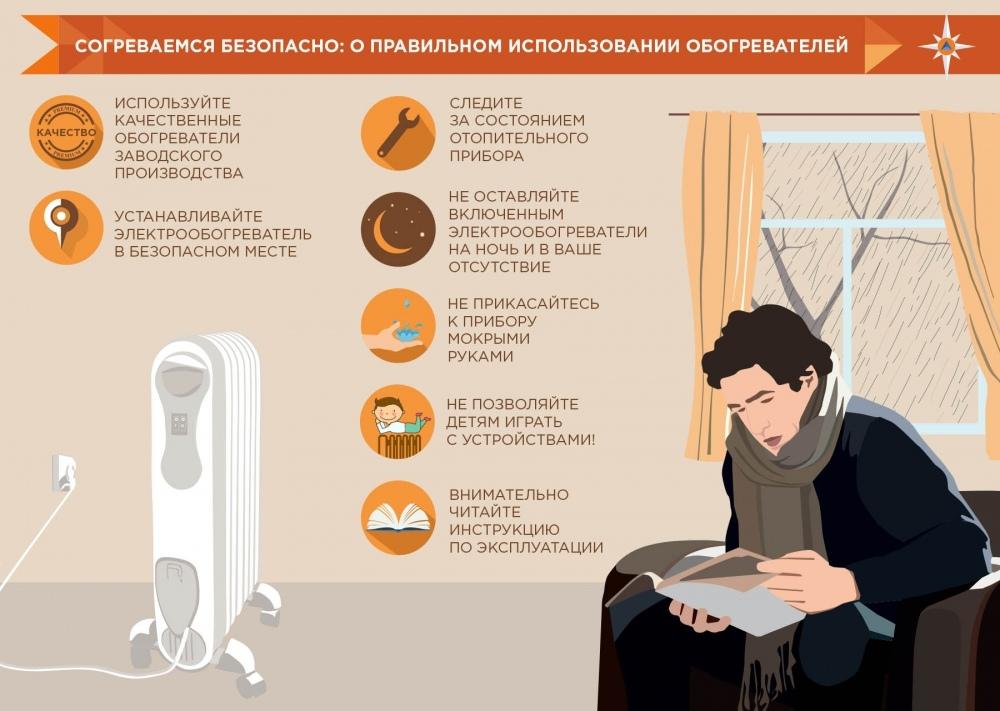 О правильном использовании обогревателей