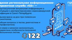 """ЕДИНАЯ РЕГИОНАЛЬНАЯ ИНФОРМАЦИОННО-СПРАВОЧНАЯ СЛУЖБА """"122"""""""