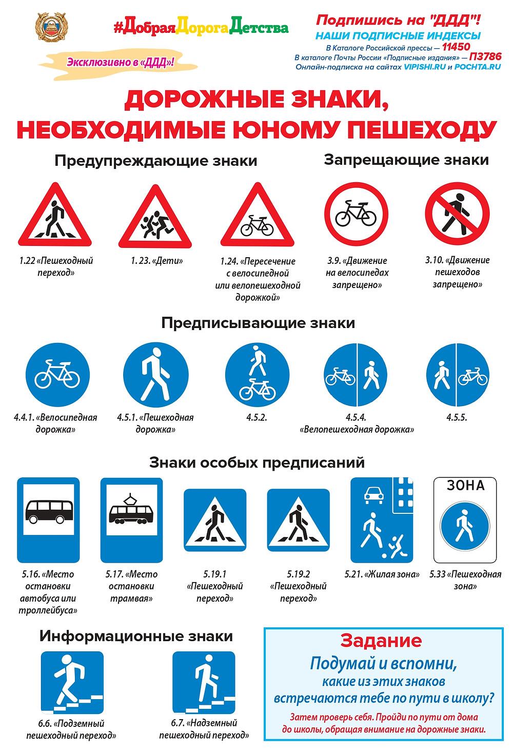 Дорожные знаки, необходимые юному пешеходу