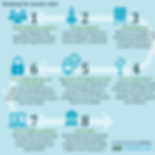 Infographic_Smarter-Cities-2025_-FINAL.p