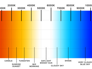 Understanding Color Temperature