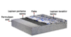 Lapisan Sistem Epoxy Flake.png