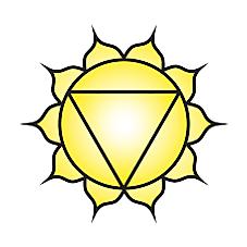 The Goldilocks Principle - Core Chakra