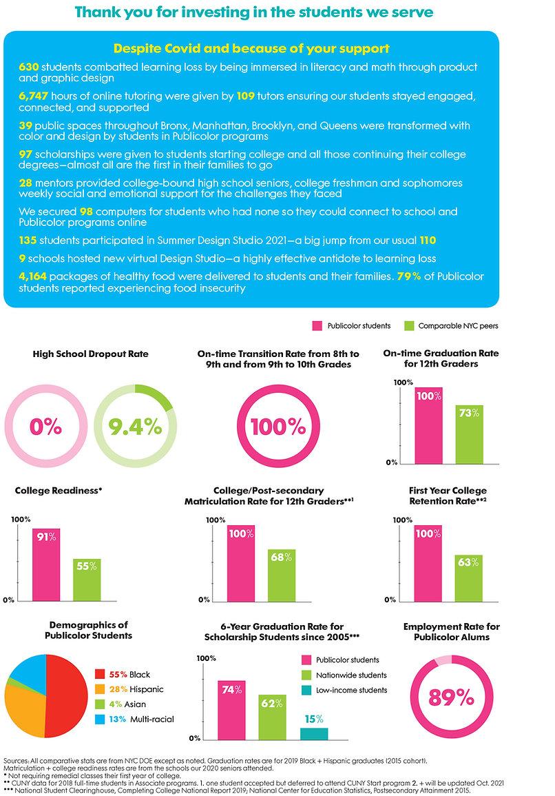 Publicolor 25 Years_Impact Report-1.jpg