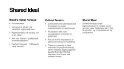 Shared Brand Ideal
