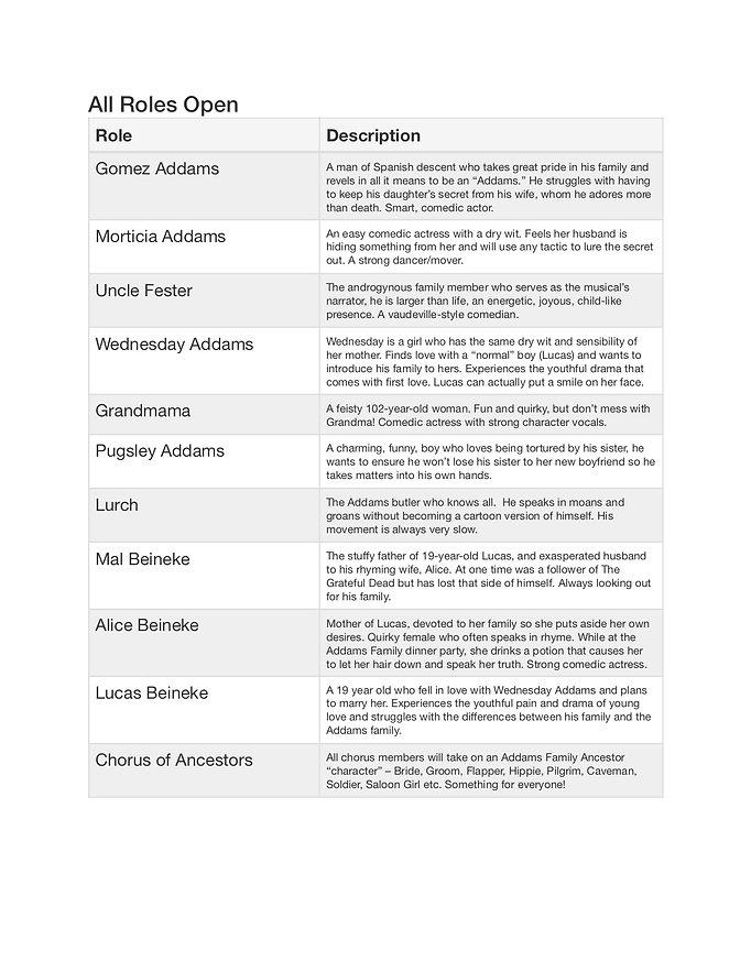 Cast Descrition.pages.jpg